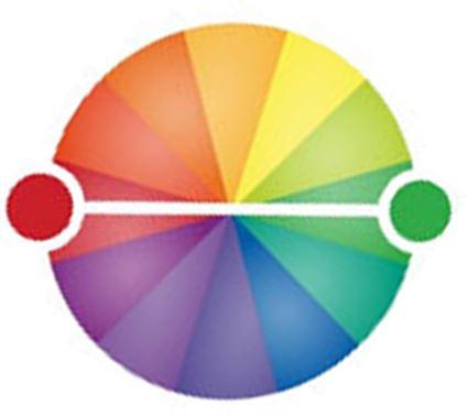 Koło barw - kolory dopełniające