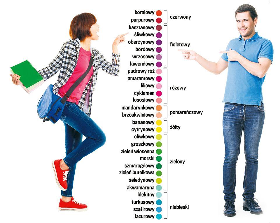 Postrzeganie kolorów przez kobietę i mężczyznę.